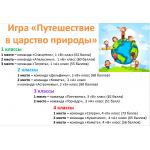 Победители дистанционных и школьных конкурсов и олимпиад 2019!