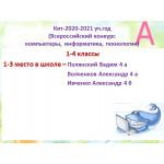 Результаты олимпиад и конкурсов 2020-2021 уч. год